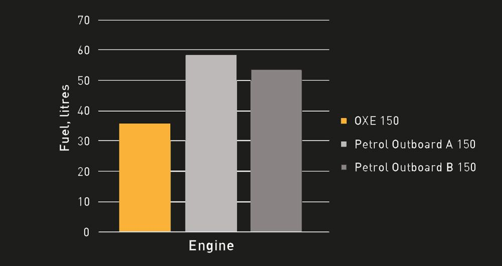 oxe-150hp-diagram.jpg